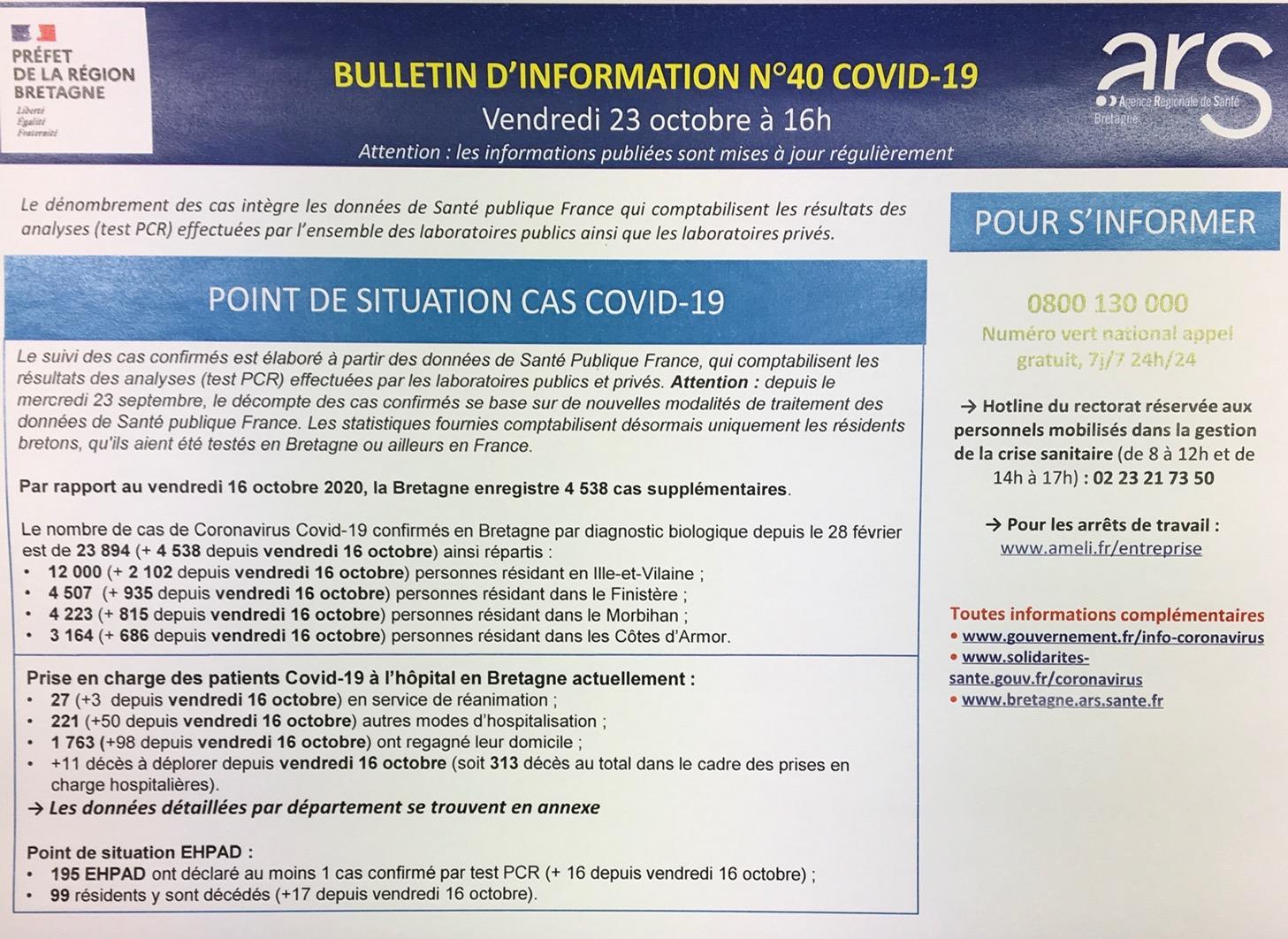 Bulletin d information n 40 covid 19