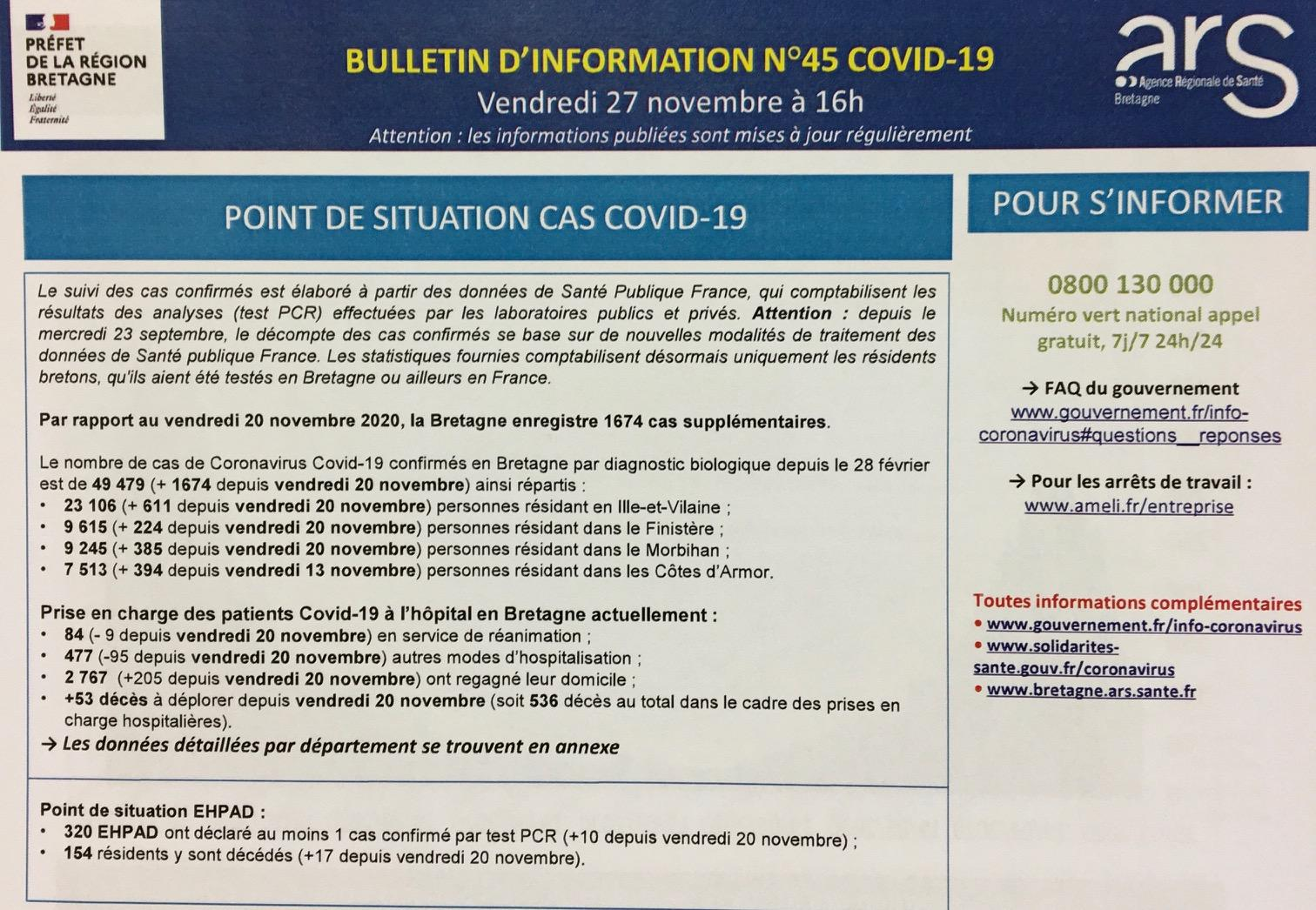 Bulletin d information n 45 covid 19